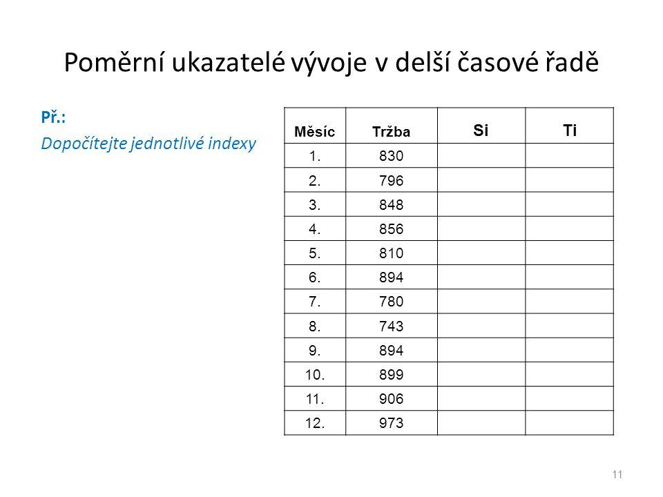 Poměrní ukazatelé vývoje v delší časové řadě Př.: Dopočítejte jednotlivé indexy 11 MěsícTržba SiTi 1.830 2.796 3.848 4.856 5.810 6.894 7.780 8.743 9.8