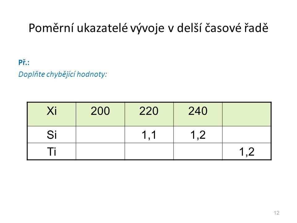 Poměrní ukazatelé vývoje v delší časové řadě Př.: Doplňte chybějící hodnoty: 12 Xi200220240 Si1,11,2 Ti1,2