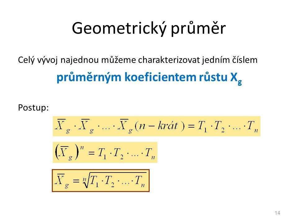 Geometrický průměr Celý vývoj najednou můžeme charakterizovat jedním číslem průměrným koeficientem růstu X g Postup: 14
