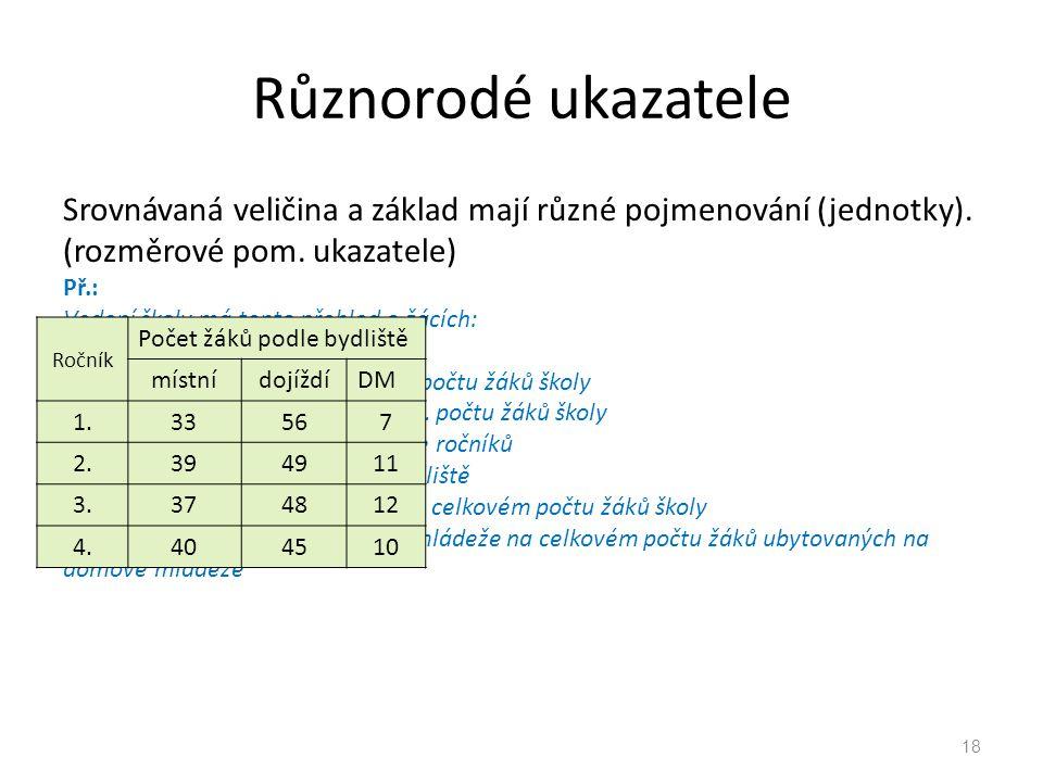 Různorodé ukazatele Srovnávaná veličina a základ mají různé pojmenování (jednotky). (rozměrové pom. ukazatele) Př.: Vedení školy má tento přehled o žá