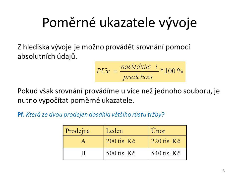 Poměrné ukazatele vývoje Z hlediska vývoje je možno provádět srovnání pomocí absolutních údajů. Pokud však srovnání provádíme u více než jednoho soubo