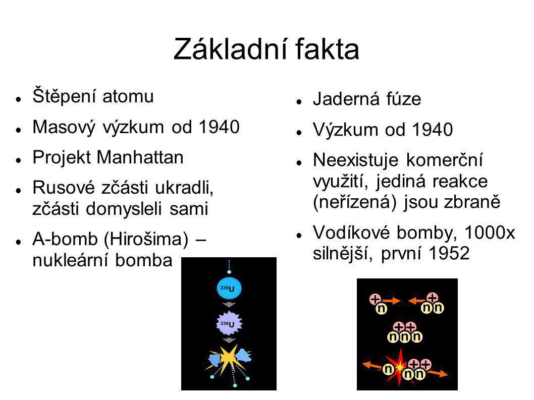 Základní fakta Štěpení atomu Masový výzkum od 1940 Projekt Manhattan Rusové zčásti ukradli, zčásti domysleli sami A-bomb (Hirošima) – nukleární bomba Jaderná fúze Výzkum od 1940 Neexistuje komerční využití, jediná reakce (neřízená) jsou zbraně Vodíkové bomby, 1000x silnější, první 1952