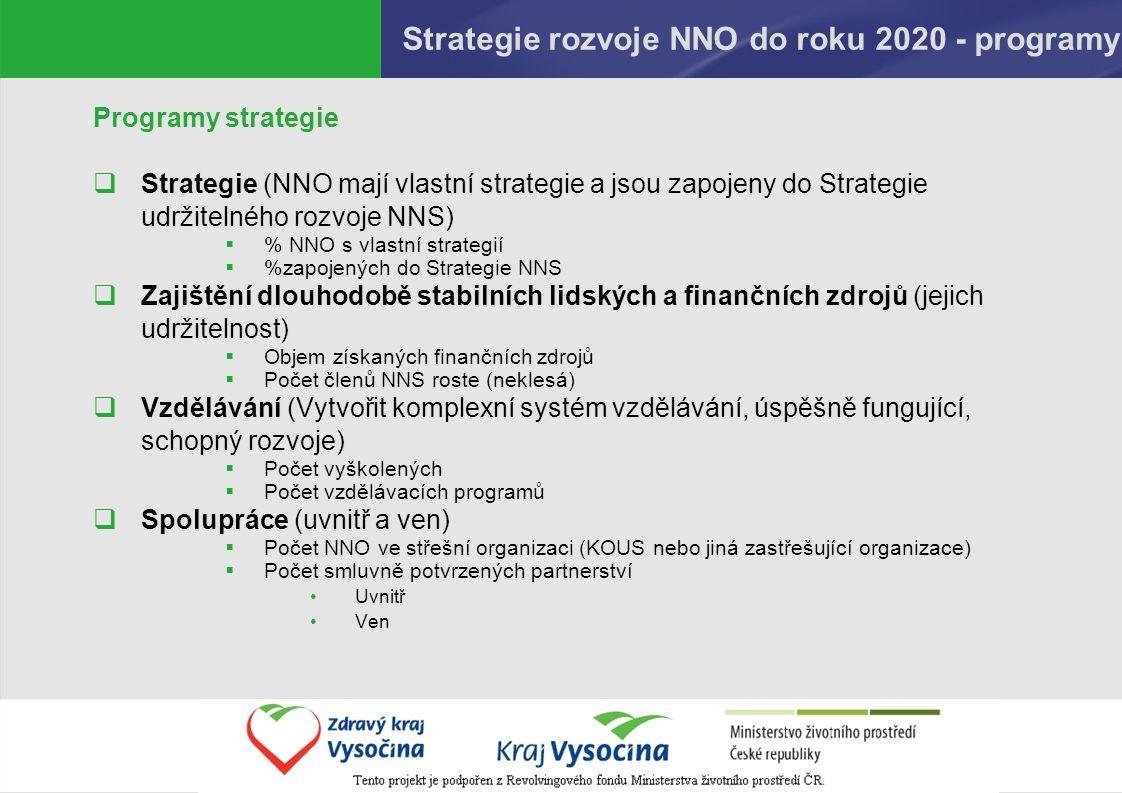 Strategie rozvoje NNO do roku 2020 - programy Programy strategie  Strategie (NNO mají vlastní strategie a jsou zapojeny do Strategie udržitelného rozvoje NNS)  % NNO s vlastní strategií  %zapojených do Strategie NNS  Zajištění dlouhodobě stabilních lidských a finančních zdrojů (jejich udržitelnost)  Objem získaných finančních zdrojů  Počet členů NNS roste (neklesá)  Vzdělávání (Vytvořit komplexní systém vzdělávání, úspěšně fungující, schopný rozvoje)  Počet vyškolených  Počet vzdělávacích programů  Spolupráce (uvnitř a ven)  Počet NNO ve střešní organizaci (KOUS nebo jiná zastřešující organizace)  Počet smluvně potvrzených partnerství Uvnitř Ven