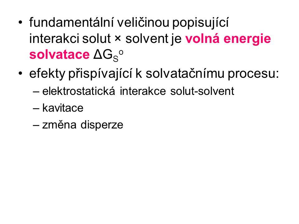 fundamentální veličinou popisující interakci solut × solvent je volná energie solvatace ΔG S o efekty přispívající k solvatačnímu procesu: –elektrosta