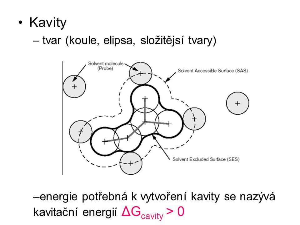 Kavity –tvar (koule, elipsa, složitějsí tvary) –energie potřebná k vytvoření kavity se nazývá kavitační energií ΔG cavity > 0