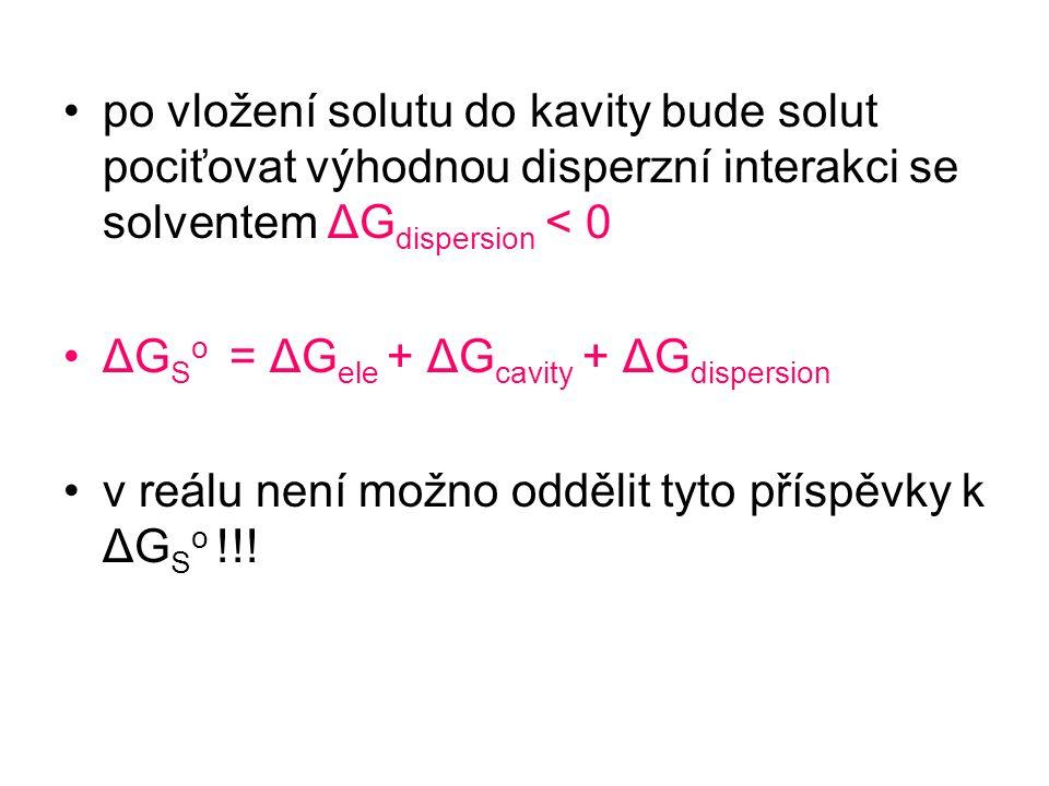 po vložení solutu do kavity bude solut pociťovat výhodnou disperzní interakci se solventem ΔG dispersion < 0 ΔG S o = ΔG ele + ΔG cavity + ΔG dispersi