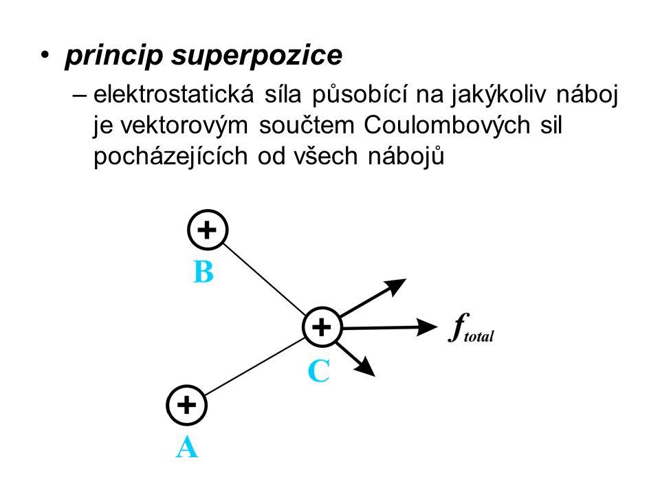 princip superpozice –elektrostatická síla působící na jakýkoliv náboj je vektorovým součtem Coulombových sil pocházejících od všech nábojů