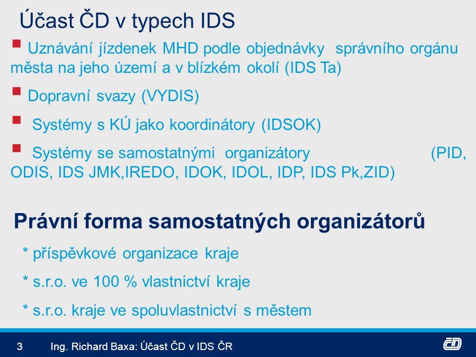 3Ing. Richard Baxa: Účast ČD v IDS ČR Účast ČD v typech IDS  Uznávání jízdenek MHD podle objednávky správního orgánu města na jeho území a v blízkém