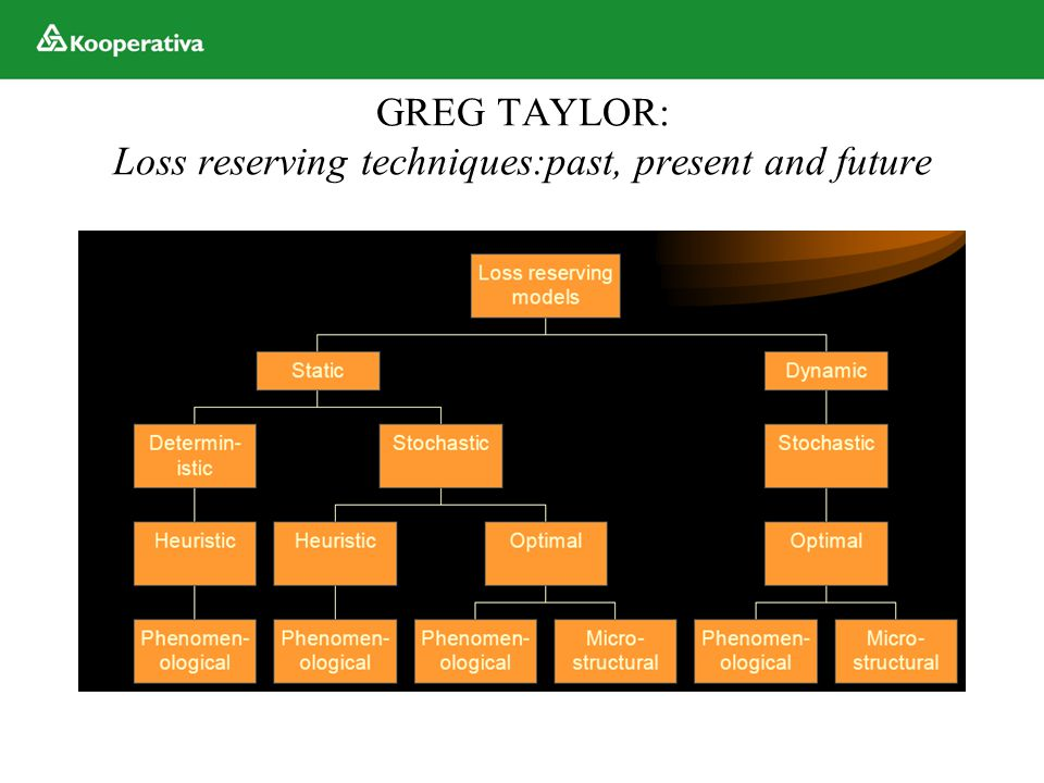 GREG TAYLOR: Loss reserving techniques:past, present and future