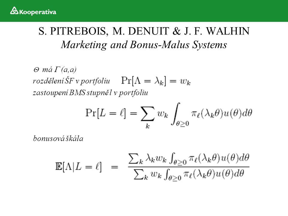 S. PITREBOIS, M. DENUIT & J. F. WALHIN Marketing and Bonus-Malus Systems  má  (a,a) rozdělení ŠF v portfoliu zastoupení BMS stupně l v portfoliu bon