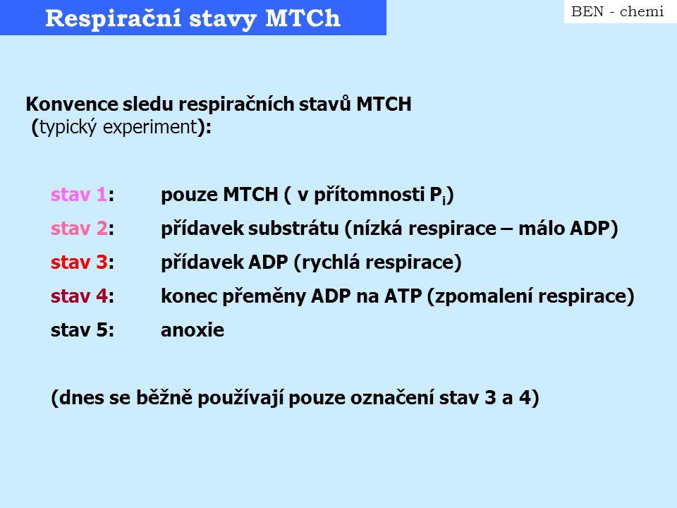 Respirační stavy MTCh BEN - chemi Konvence sledu respiračních stavů MTCH (typický experiment): stav 1: pouze MTCH ( v přítomnosti P i ) stav 2: přídav