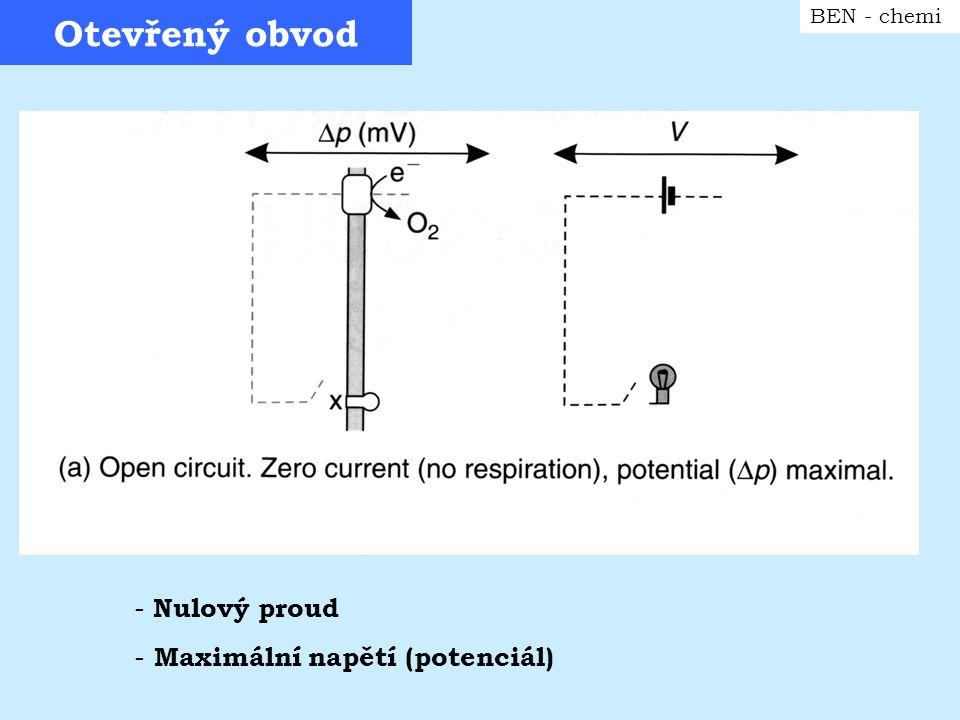 Otevřený obvod BEN - chemi - Nulový proud - Maximální napětí (potenciál)
