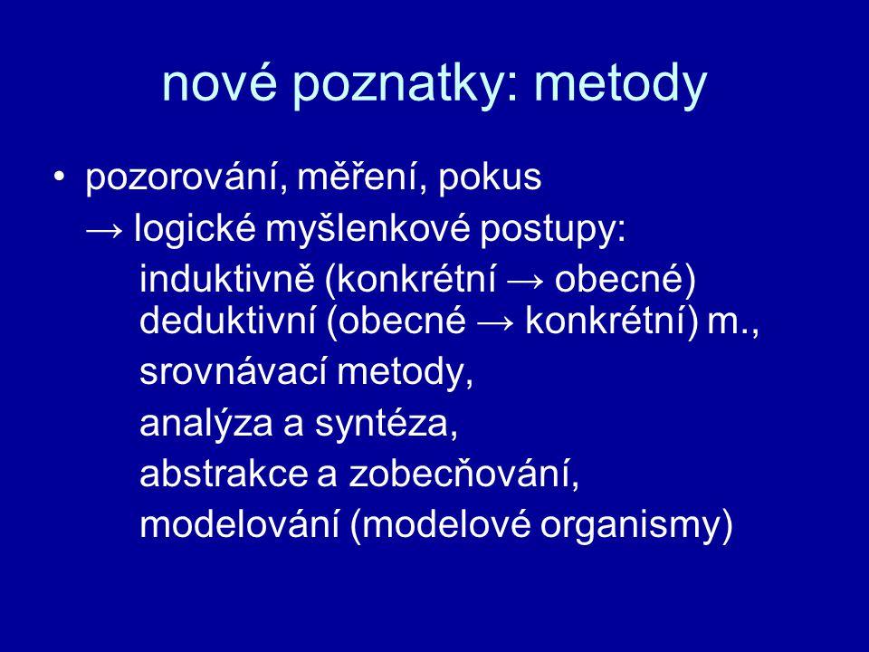 nové poznatky: metody pozorování, měření, pokus → logické myšlenkové postupy: induktivně (konkrétní → obecné) deduktivní (obecné → konkrétní) m., srov