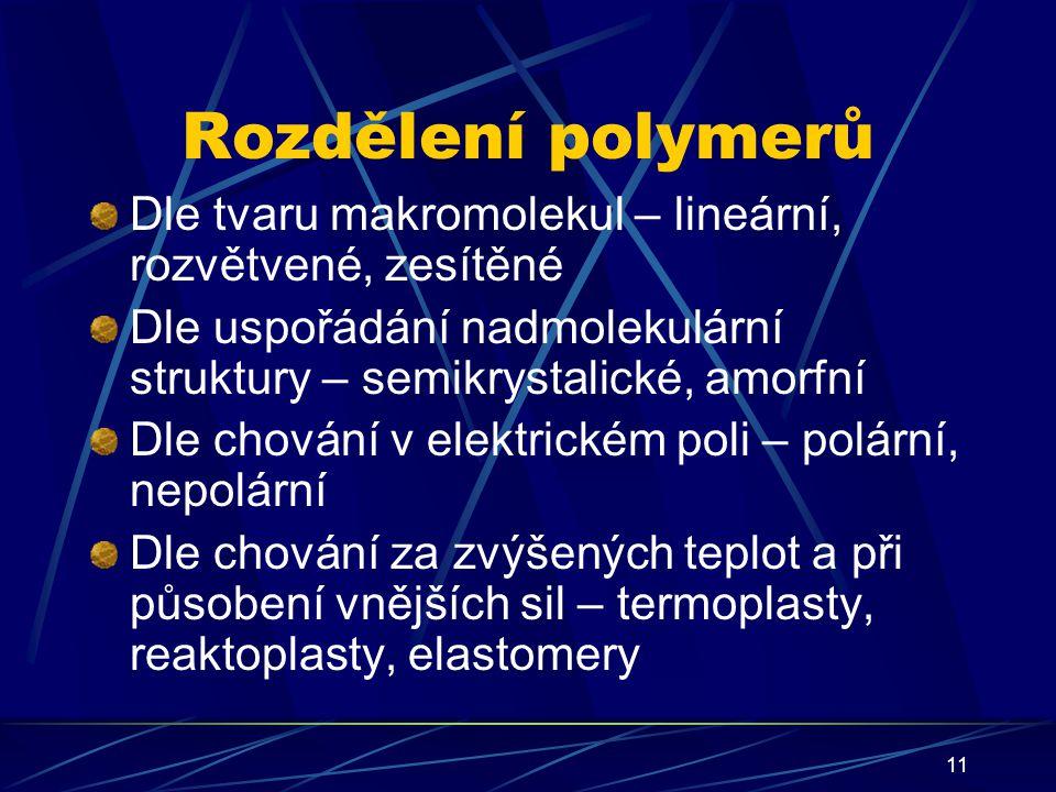 11 Rozdělení polymerů Dle tvaru makromolekul – lineární, rozvětvené, zesítěné Dle uspořádání nadmolekulární struktury – semikrystalické, amorfní Dle c