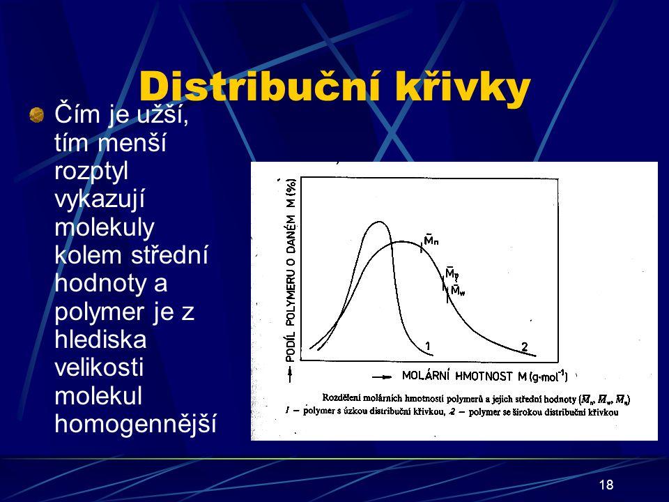 18 Distribuční křivky Čím je užší, tím menší rozptyl vykazují molekuly kolem střední hodnoty a polymer je z hlediska velikosti molekul homogennější