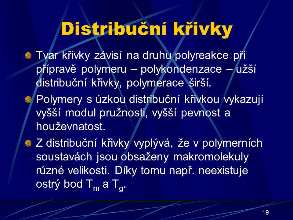 19 Distribuční křivky Tvar křivky závisí na druhu polyreakce při přípravě polymeru – polykondenzace – užší distribuční křivky, polymerace širší. Polym