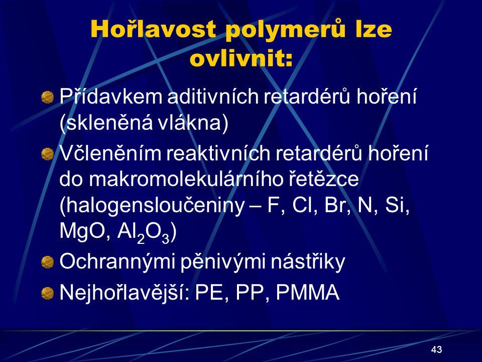 43 Hořlavost polymerů lze ovlivnit: Přídavkem aditivních retardérů hoření (skleněná vlákna) Včleněním reaktivních retardérů hoření do makromolekulární