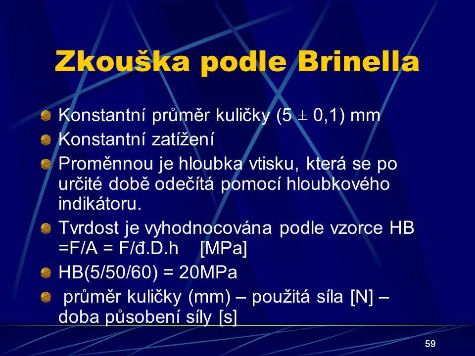 59 Zkouška podle Brinella Konstantní průměr kuličky (5 ± 0,1) mm Konstantní zatížení Proměnnou je hloubka vtisku, která se po určité době odečítá pomo