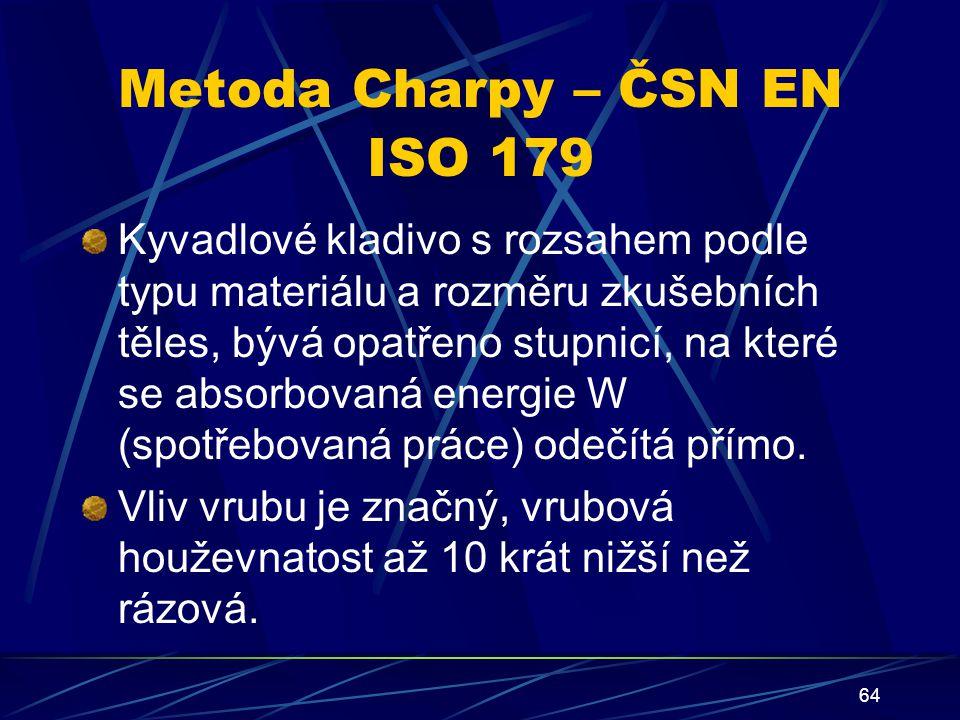64 Metoda Charpy – ČSN EN ISO 179 Kyvadlové kladivo s rozsahem podle typu materiálu a rozměru zkušebních těles, bývá opatřeno stupnicí, na které se ab