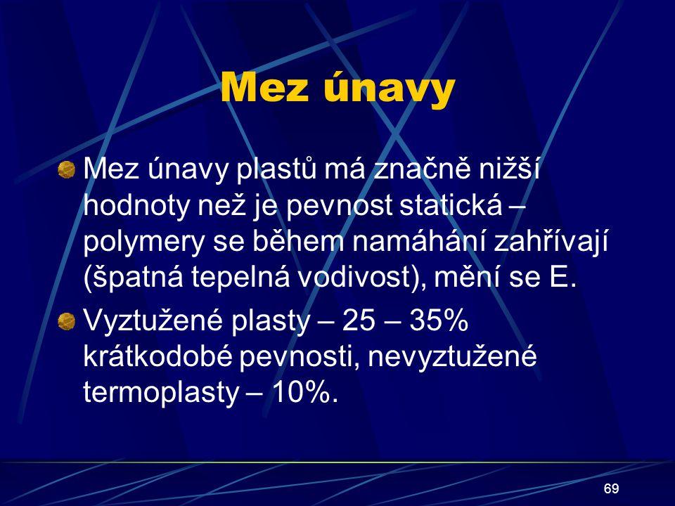 69 Mez únavy Mez únavy plastů má značně nižší hodnoty než je pevnost statická – polymery se během namáhání zahřívají (špatná tepelná vodivost), mění s
