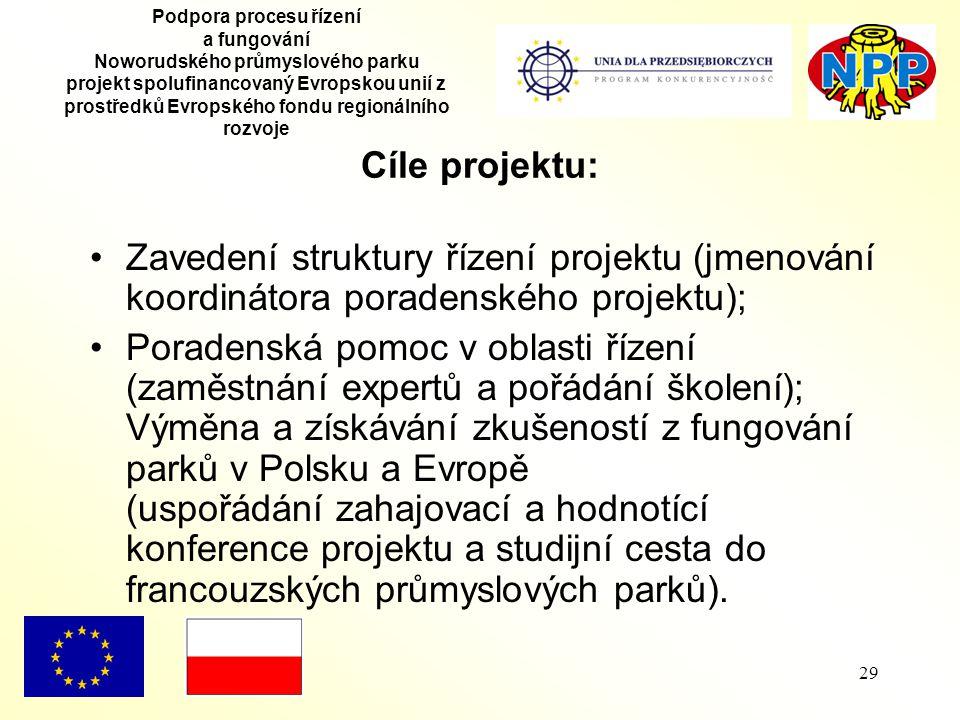 29 Podpora procesu řízení a fungování Noworudského průmyslového parku projekt spolufinancovaný Evropskou unií z prostředků Evropského fondu regionálního rozvoje Cíle projektu: Zavedení struktury řízení projektu (jmenování koordinátora poradenského projektu); Poradenská pomoc v oblasti řízení (zaměstnání expertů a pořádání školení); Výměna a získávání zkušeností z fungování parků v Polsku a Evropě (uspořádání zahajovací a hodnotící konference projektu a studijní cesta do francouzských průmyslových parků).
