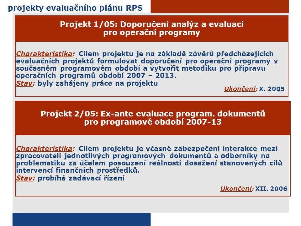 projekty evaluačního plánu RPS Projekt 1/05: Doporučení analýz a evaluací pro operační programy Charakteristika: Cílem projektu je na základě závěrů předcházejících evaluačních projektů formulovat doporučení pro operační programy v současném programovém období a vytvořit metodiku pro přípravu operačních programů období 2007 – 2013.