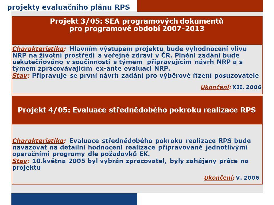 projekty evaluačního plánu RPS Projekt 4/05: Evaluace střednědobého pokroku realizace RPS Charakteristika: Evaluace střednědobého pokroku realizace RPS bude navazovat na detailní hodnocení realizace připravované jednotlivými operačními programy dle požadavků EK.