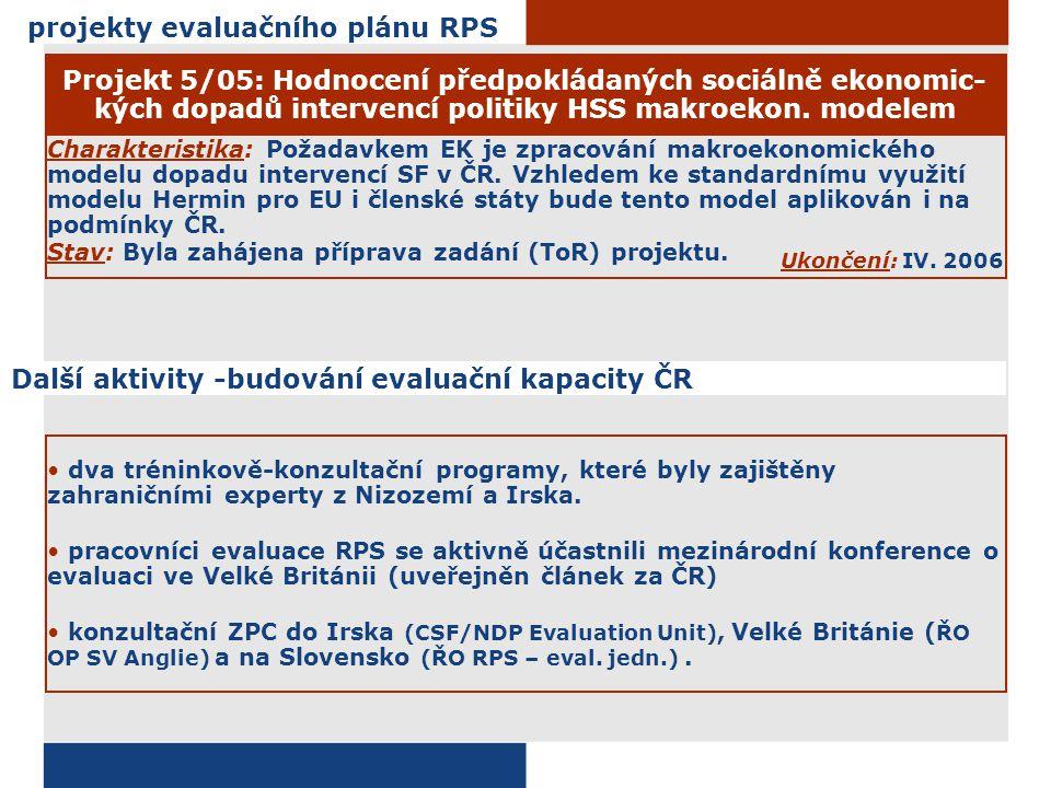 projekty evaluačního plánu RPS Projekt 5/05: Hodnocení předpokládaných sociálně ekonomic- kých dopadů intervencí politiky HSS makroekon.