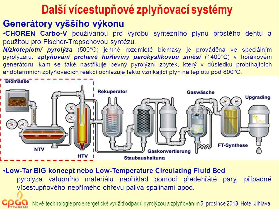 Další vícestupňové zplyňovací systémy Nové technologie pro energetické využití odpadů pyrolýzou a zplyňováním 5.