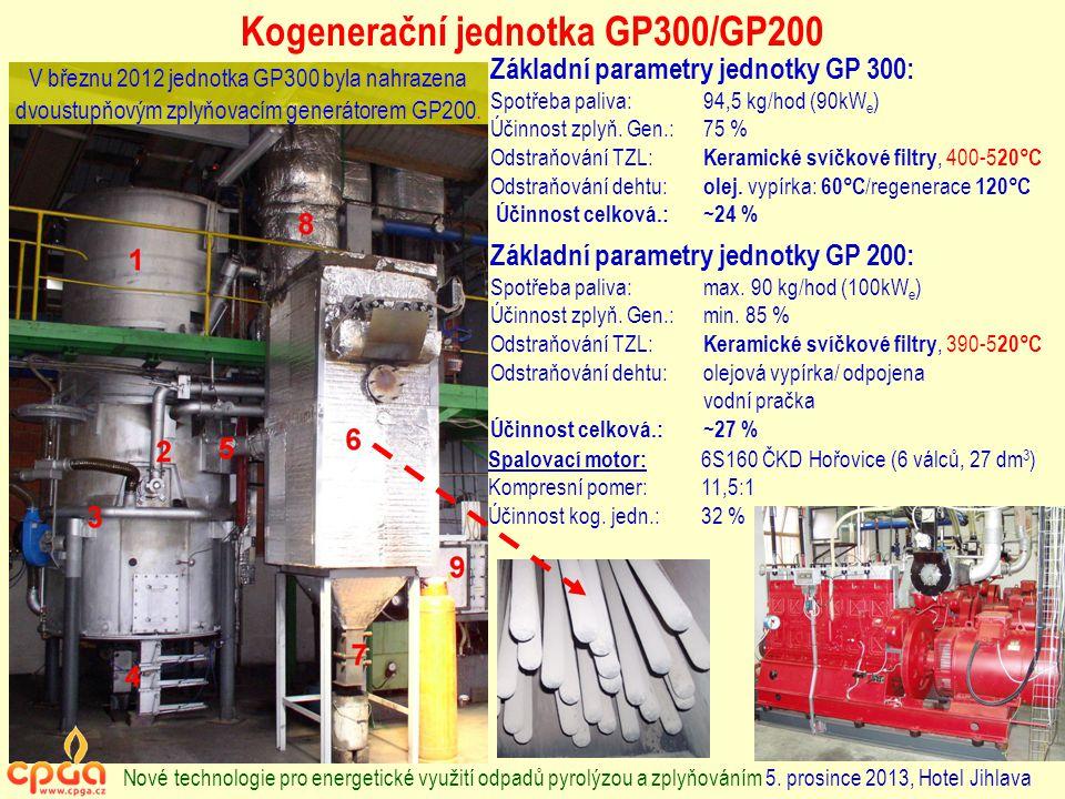 Kogenerační jednotka GP300/GP200 Základní parametry jednotky GP 300: Spotřeba paliva:94,5 kg/hod (90kW e ) Účinnost zplyň. Gen.:75 % Odstraňování TZL: