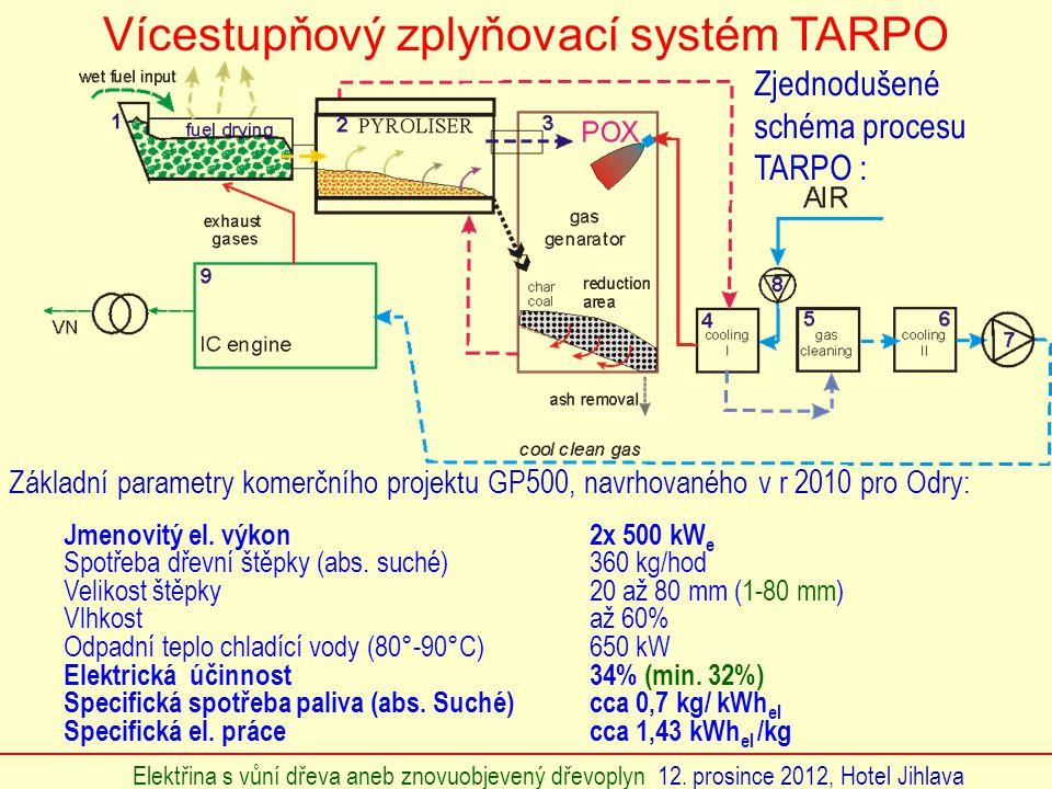 Elektřina s vůní dřeva aneb znovuobjevený dřevoplyn 12. prosince 2012, Hotel Jihlava Vícestupňový zplyňovací systém TARPO Jmenovitý el. výkon2x 500 kW