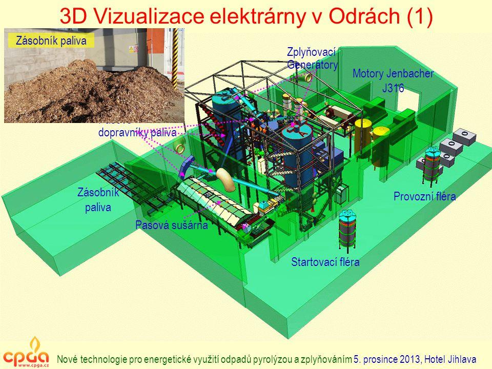3D Vizualizace elektrárny v Odrách (1) Pasová sušárna Pasové dopravníky paliva Startovací fléra Provozní fléra Motory Jenbacher J316 Zplyňovací Generá