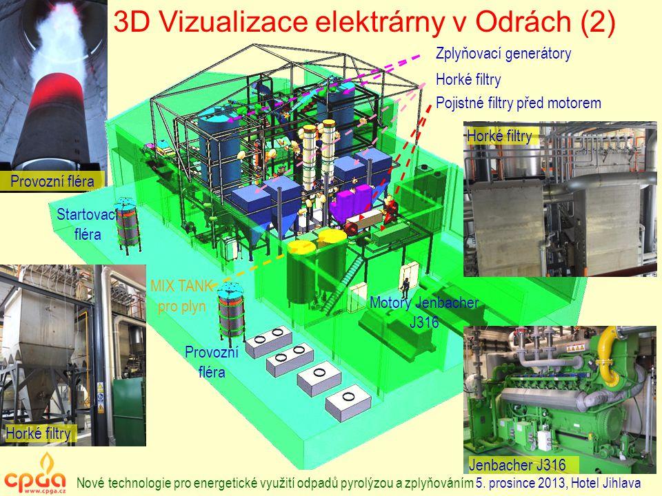 Provozní fléra 3D Vizualizace elektrárny v Odrách (2) Startovací fléra Provozní fléra Motory Jenbacher J316 Zplyňovací generátory MIX TANK pro plyn Horké filtry Pojistné filtry před motorem Horké filtry Jenbacher J316 Horké filtry Nové technologie pro energetické využití odpadů pyrolýzou a zplyňováním 5.