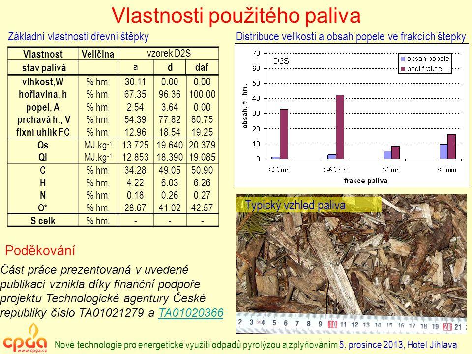 Část práce prezentovaná v uvedené publikaci vznikla díky finanční podpoře projektu Technologické agentury České republiky číslo TA01021279 a TA01020366 TA01020366 Poděkování VlastnostVeličina vzorek D2S stav palivá a ddaf vlhkost,W % hm.30.110.00 hořlavina, h % hm.67.3596.36100.00 popel, A % hm.2.543.640.00 prchavá h., V % hm.54.3977.8280.75 fixní uhlík FC % hm.12.9618.5419.25 Qs MJ.kg -1 13.72519.64020.379 Qi MJ.kg -1 12.85318.39019.085 C % hm.34.2849.0550.90 H % hm.4.226.036.26 N % hm.0.180.260.27 O* % hm.28.6741.0242.57 S celk % hm.--- Základní vlastnosti dřevní štěpky Vlastnosti použitého paliva Distribuce velikosti a obsah popele ve frakcích štepky Typický vzhled paliva Nové technologie pro energetické využití odpadů pyrolýzou a zplyňováním 5.