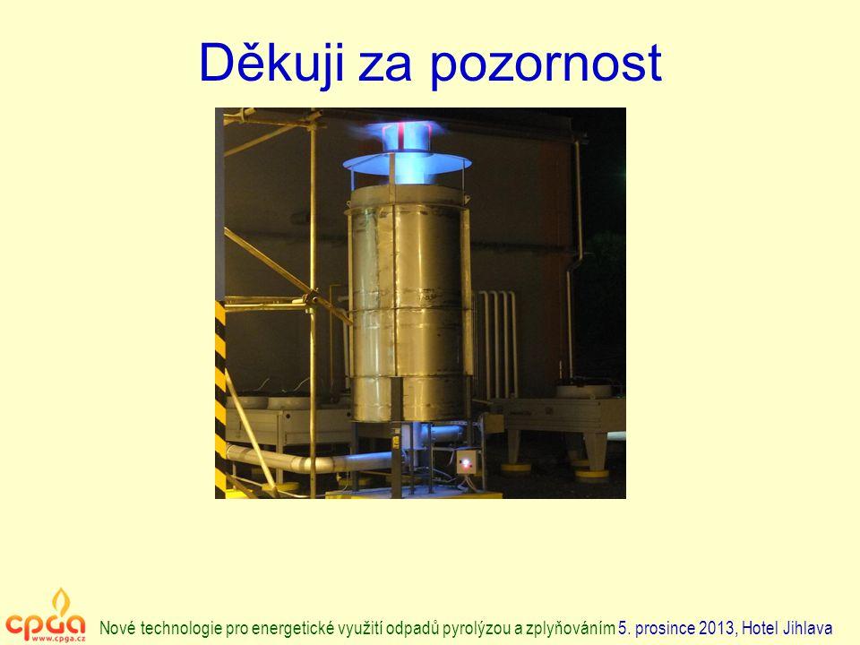 Děkuji za pozornost Nové technologie pro energetické využití odpadů pyrolýzou a zplyňováním 5. prosince 2013, Hotel Jihlava