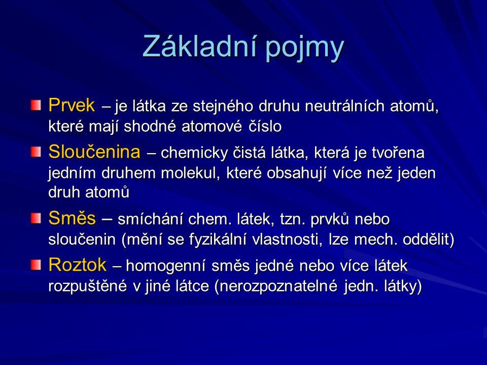 Základní pojmy Prvek – je látka ze stejného druhu neutrálních atomů, které mají shodné atomové číslo Sloučenina – chemicky čistá látka, která je tvoře
