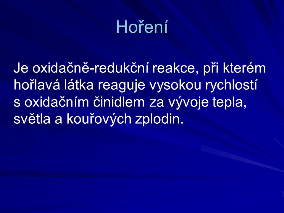 Hoření Je oxidačně-redukční reakce, při kterém hořlavá látka reaguje vysokou rychlostí s oxidačním činidlem za vývoje tepla, světla a kouřových zplodi
