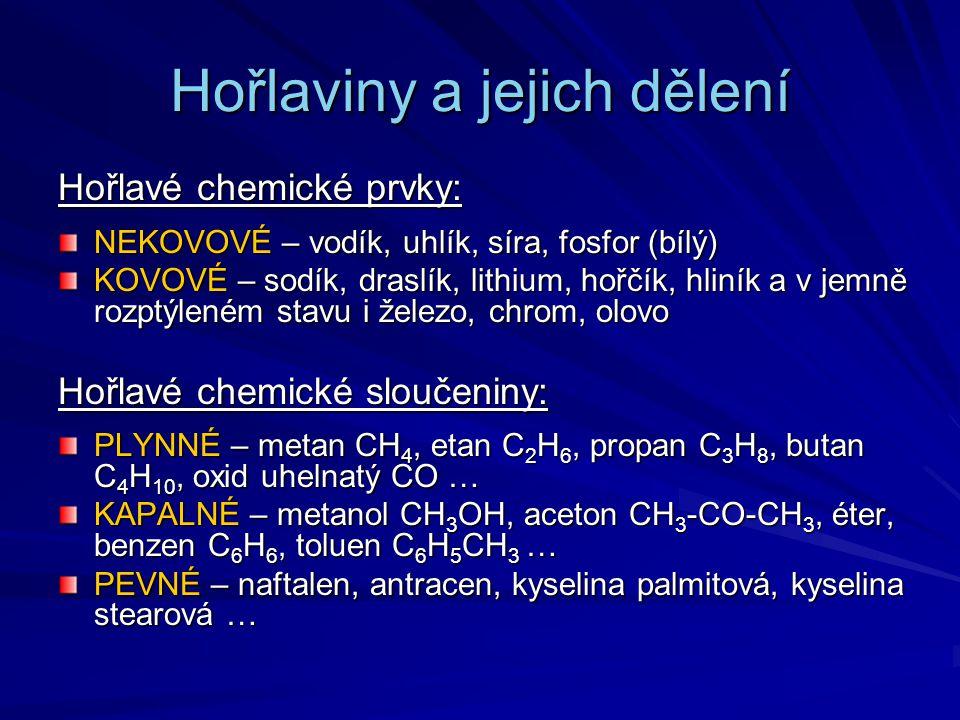 Hořlaviny a jejich dělení Hořlavé chemické prvky: NEKOVOVÉ – vodík, uhlík, síra, fosfor (bílý) KOVOVÉ – sodík, draslík, lithium, hořčík, hliník a v je