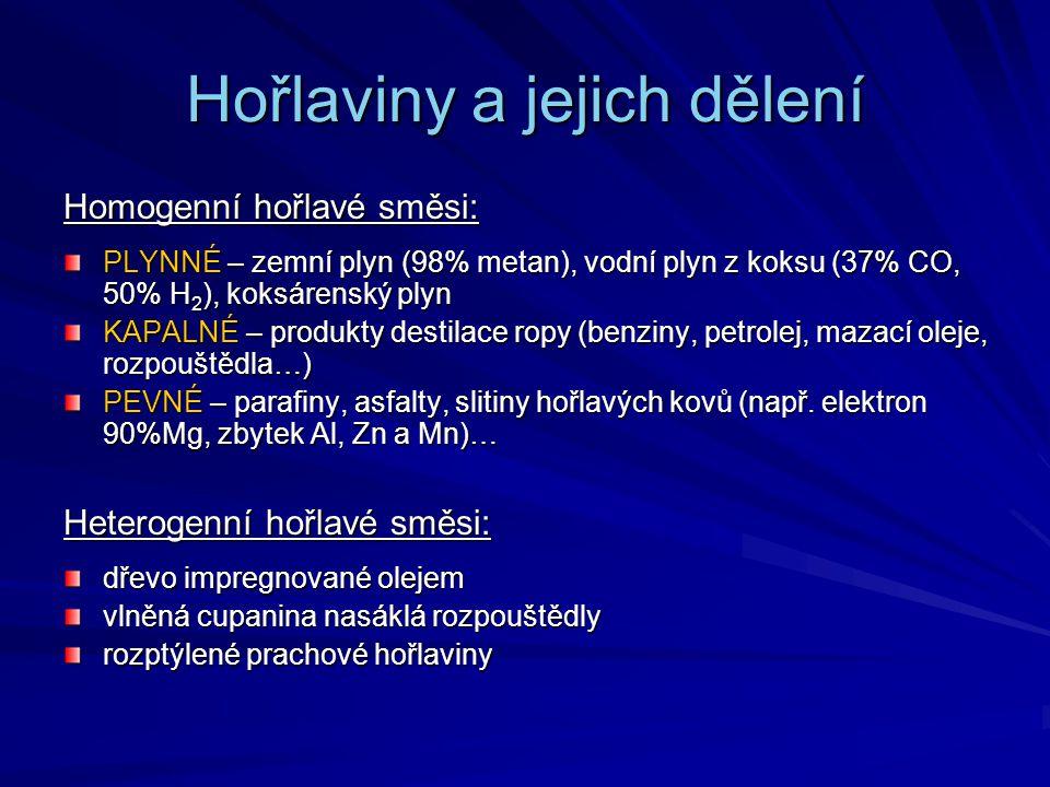 Hořlaviny a jejich dělení Homogenní hořlavé směsi: PLYNNÉ – zemní plyn (98% metan), vodní plyn z koksu (37% CO, 50% H 2 ), koksárenský plyn KAPALNÉ –