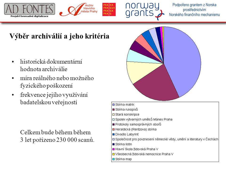 Výběr archiválií a jeho kritéria historická dokumentární hodnota archiválie míra reálného nebo možného fyzického poškození frekvence jejího využívání