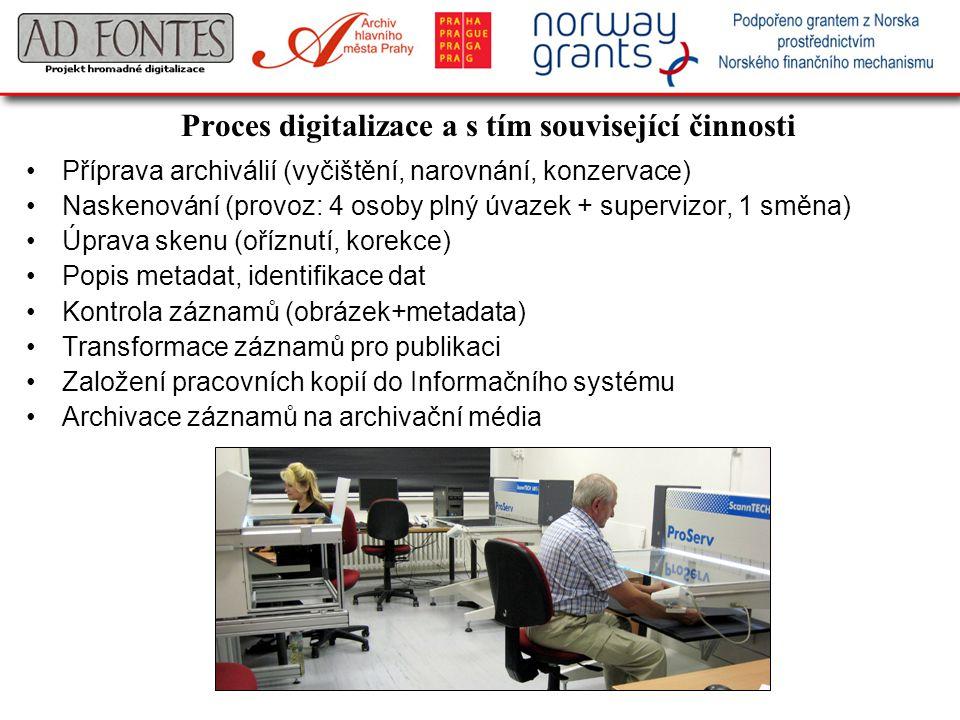 Proces digitalizace a s tím související činnosti Příprava archiválií (vyčištění, narovnání, konzervace) Naskenování (provoz: 4 osoby plný úvazek + sup