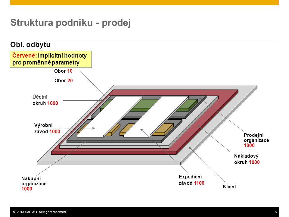 ©2013 SAP AG.All rights reserved.5 Struktura podniku - prodej Obl.