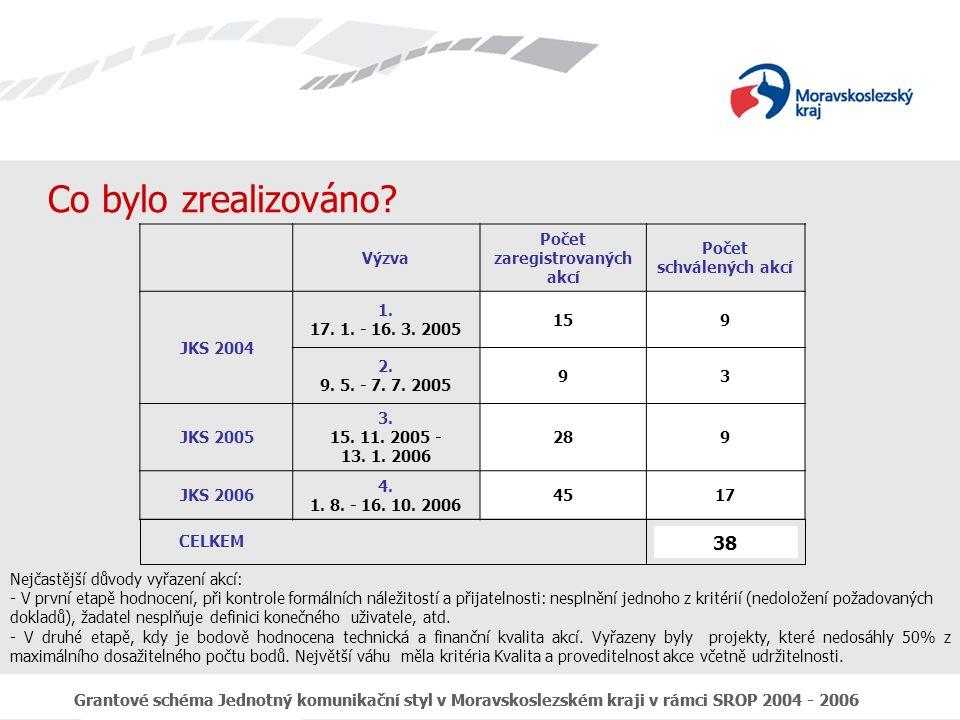 Grantové schéma Jednotný komunikační styl v Moravskoslezském kraji v rámci SROP 2004 - 2006 Co bylo zrealizováno.
