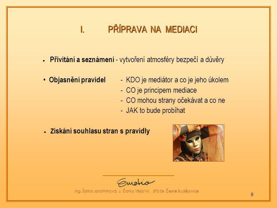 8 ing.Šárka Jarolímková, J.