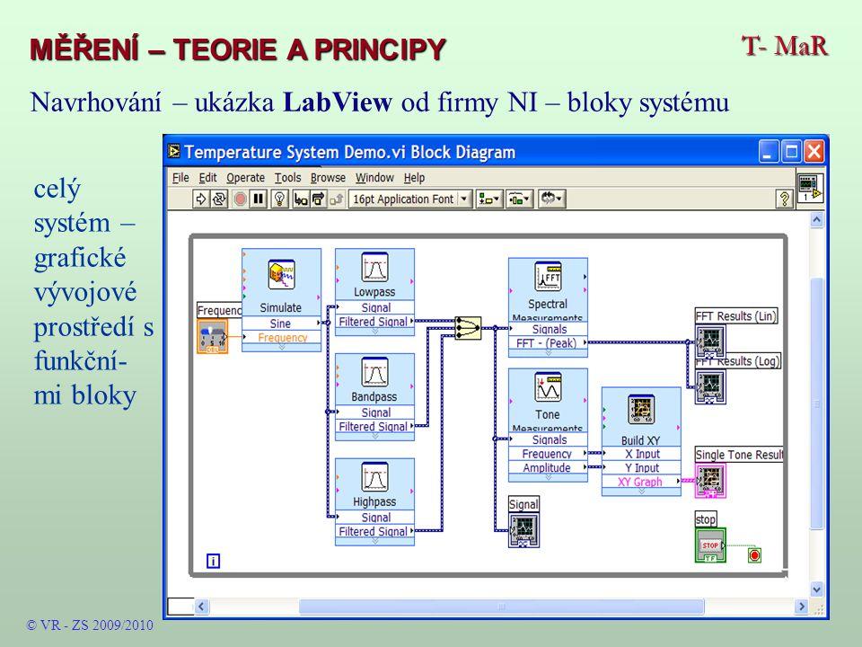 T- MaR MĚŘENÍ – TEORIE A PRINCIPY © VR - ZS 2009/2010 Navrhování – ukázka LabView od firmy NI – bloky systému celý systém – grafické vývojové prostředí s funkční- mi bloky
