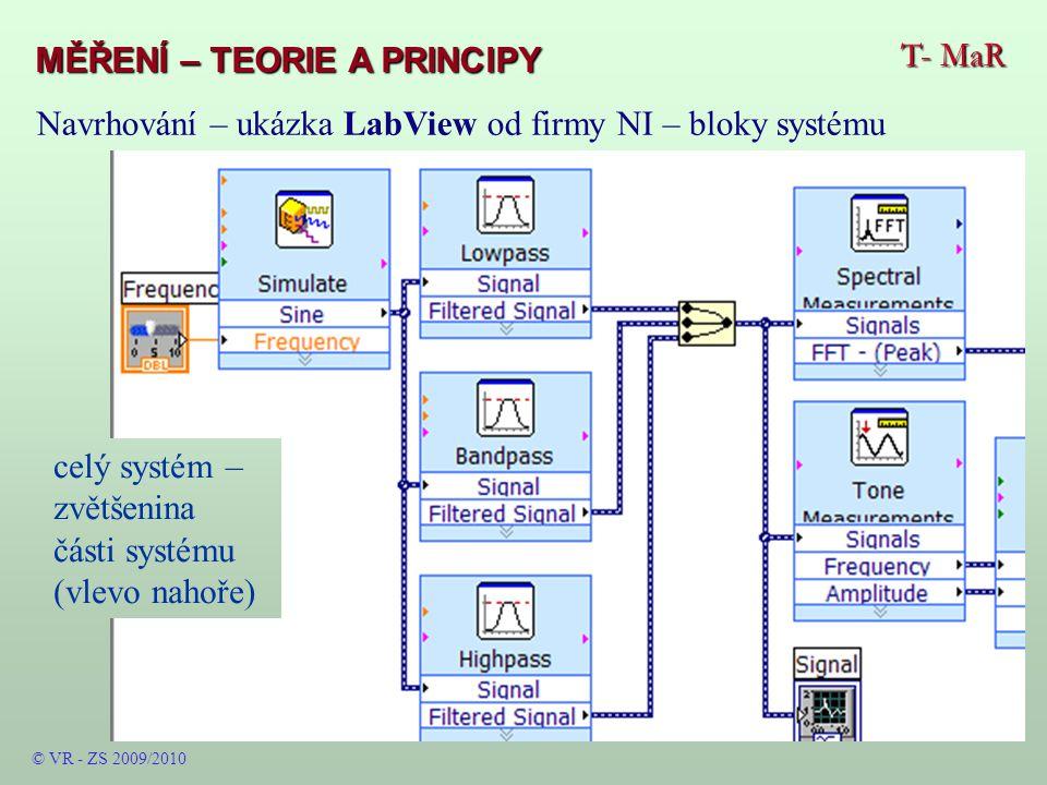 T- MaR MĚŘENÍ – TEORIE A PRINCIPY © VR - ZS 2009/2010 Navrhování – ukázka LabView od firmy NI – bloky systému celý systém – zvětšenina části systému (vlevo nahoře)