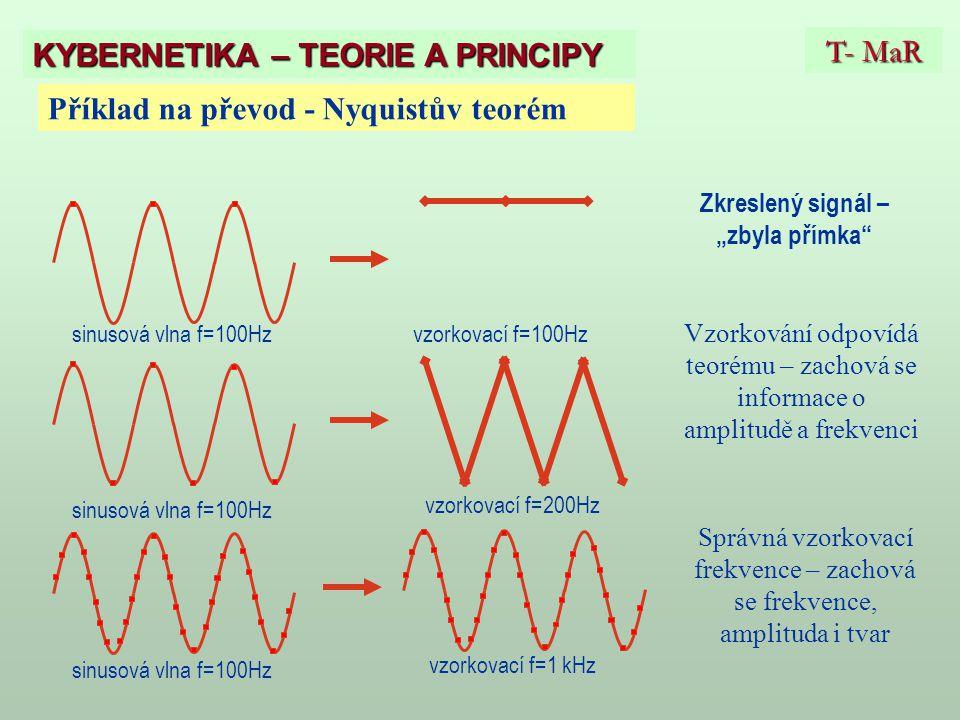 """Zkreslený signál – """"zbyla přímka Vzorkování odpovídá teorému – zachová se informace o amplitudě a frekvenci Správná vzorkovací frekvence – zachová se frekvence, amplituda i tvar sinusová vlna f=100Hz vzorkovací f=100Hz vzorkovací f=200Hz vzorkovací f=1 kHz sinusová vlna f=100Hz Příklad na převod - Nyquistův teorém T- MaR KYBERNETIKA – TEORIE A PRINCIPY"""