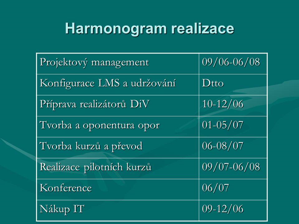 Harmonogram realizace Projektový management 09/06-06/08 Konfigurace LMS a udržování Dtto Příprava realizátorů DiV 10-12/06 Tvorba a oponentura opor 01-05/07 Tvorba kurzů a převod 06-08/07 Realizace pilotních kurzů 09/07-06/08 Konference06/07 Nákup IT 09-12/06