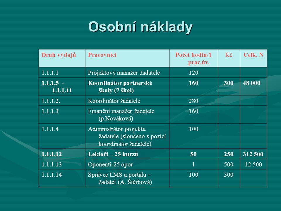 Osobní náklady Druh výdajůPracovníciPočet hodin/1 prac.úv.