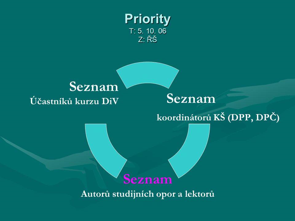 Priority T: 5. 10.